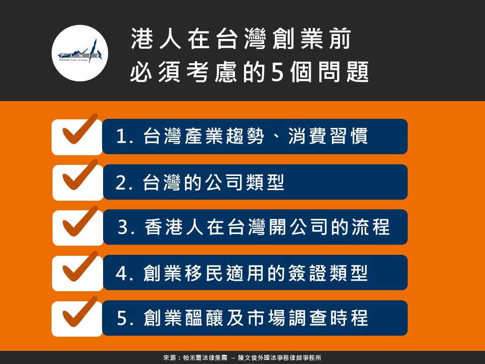 港人來台灣開公司 5 個問題,擬定創業策略贏在起跑點